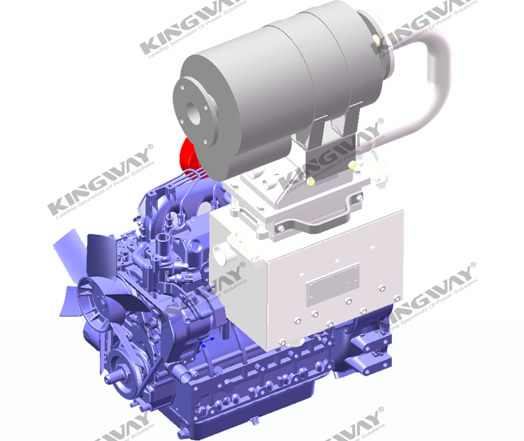 China ATEX ex-proof Zone 2 Generator